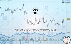 CGG - 1H