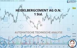 HEIDELBERGCEMENT AG O.N. - 1H
