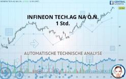 INFINEON TECH.AG NA O.N. - 1H