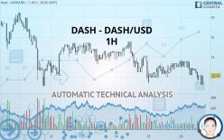 DASH - DASH/USD - 1 Std.