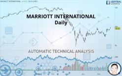 MARRIOTT INTERNATIONAL - Daily