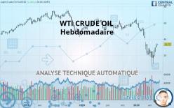 WTI CRUDE OIL - Wöchentlich
