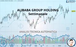 ALIBABA GROUP HOLDING - Wöchentlich