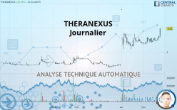 THERANEXUS - Daily