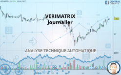 VERIMATRIX - Daily