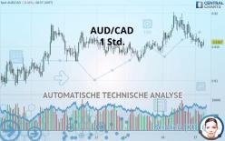 AUD/CAD - 1 Std.