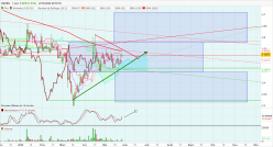 ONXEO - Daily