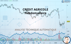 CREDIT AGRICOLE - Hebdomadaire