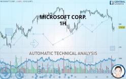 MICROSOFT CORP. - 1H