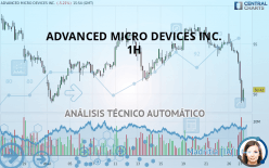 ADVANCED MICRO DEVICES INC. - 1 Std.