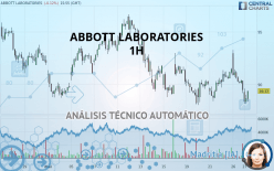 ABBOTT LABORATORIES - 1 uur