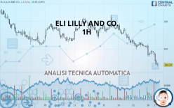 ELI LILLY AND CO. - 1H