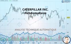 CATERPILLAR INC. - Hebdomadaire