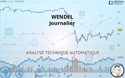 WENDEL - Daily