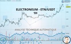 ELECTRONEUM - ETN/USDT - 1H
