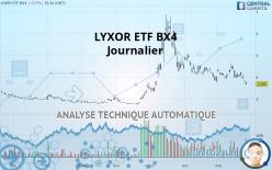 LYXOR ETF BX4 - Journalier