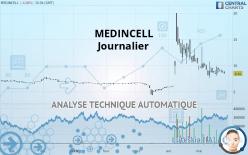 MEDINCELL - Journalier