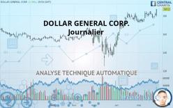 DOLLAR GENERAL CORP. - Journalier