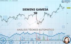 SIEMENS GAMESA - 1 Std.