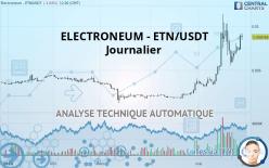 ELECTRONEUM - ETN/USDT - Diário
