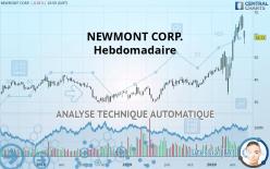 NEWMONT CORP. - Semanal