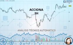ACCIONA - 1 Std.