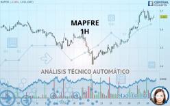 MAPFRE - 1 Std.