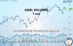 ASML HOLDING - 1H
