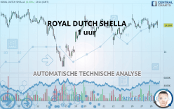 ROYAL DUTCH SHELLA - 1H