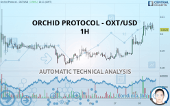 ORCHID PROTOCOL - OXT/USD - 1H