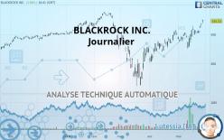 BLACKROCK INC. - Journalier