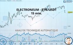 ELECTRONEUM - ETN/USDT - 15 min.