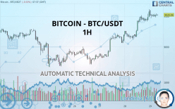 BITCOIN - BTC/USDT - 1 小时