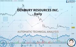 DENBURY RESOURCES INC. - Diário