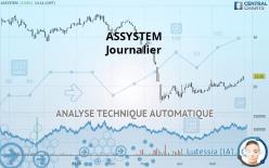 ASSYSTEM - Diário