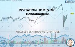 INVITATION HOMES INC. - Viikoittain