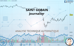 SAINT GOBAIN - Diário