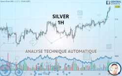 SILVER - 1 Std.