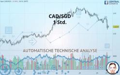 CAD/SGD - 1 Std.