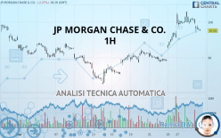 JP MORGAN CHASE & CO. - 1H