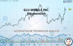 GLU MOBILE INC. - Semanal