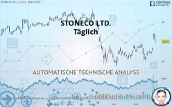 STONECO LTD. - Diário