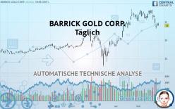 BARRICK GOLD CORP. - Diário