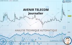 AVENIR TELECOM - Ежедневно