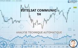 EUTELSAT COMMUNIC. - 1 час