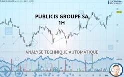 PUBLICIS GROUPE SA - 1 час