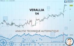 VERALLIA - 1 час