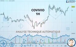 COVIVIO - 1 час