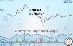 NICOX - Ежедневно