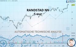 RANDSTAD NV - 1H